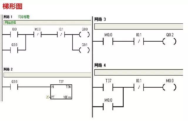 西門子S7-300CPU經銷商