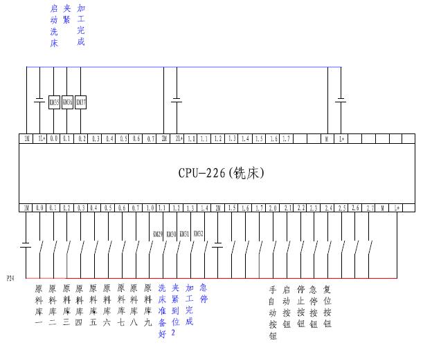 西門子中國S7-1200CPU模塊
