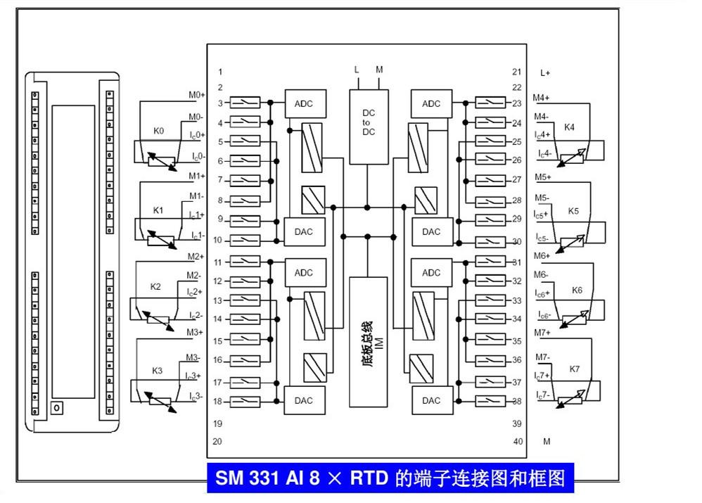 西門子PLCCPU中國一級經銷商