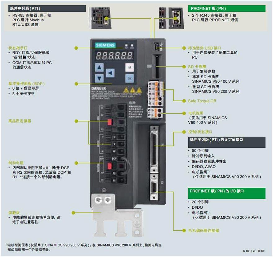 中國西門子高慣量系統進線濾波器供貨商