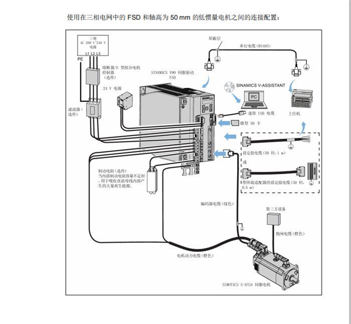 德國西門子V90SH45中國一級供應商