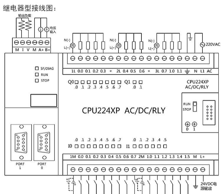 S7-400CPU模塊中國一級代理商