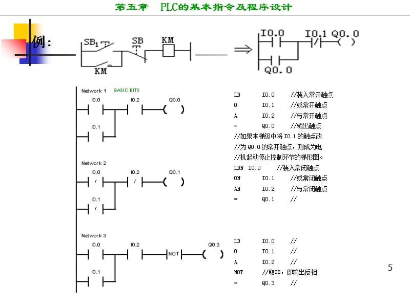 西門子S7-200smartCPU一級供應商