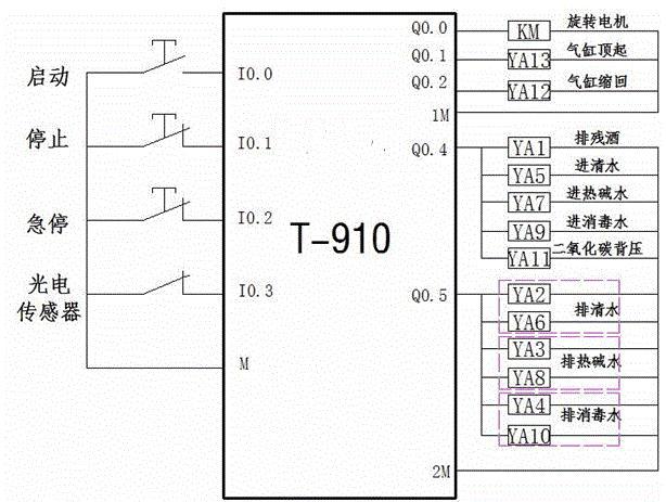 德國西門子S7-200smartCPU模塊供應商
