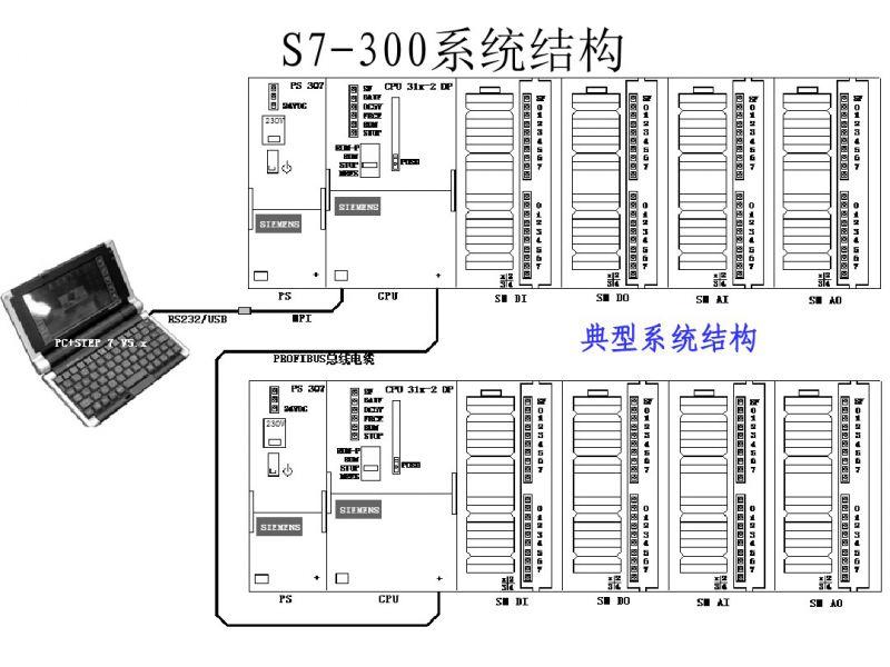 德國西門子S7-200smart模塊中國供應商