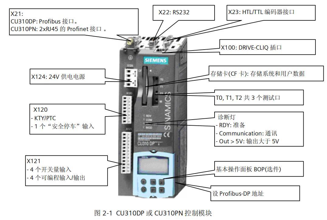 S7-300CPU模塊中國一級代理