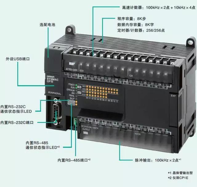 西門子PLCET 200AL模擬量經銷商
