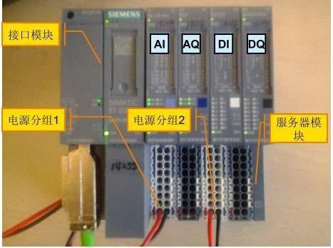 西門子PLCET 200pro模擬量輸入供應商