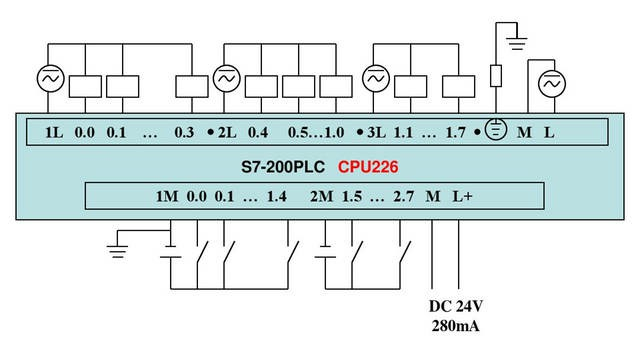 西門子CPU模塊CN一級經銷商