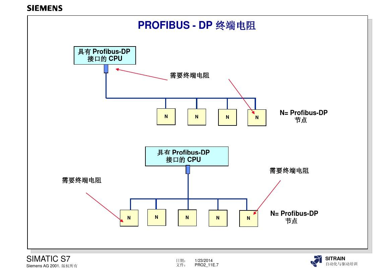 西直門接口模塊中國供應商