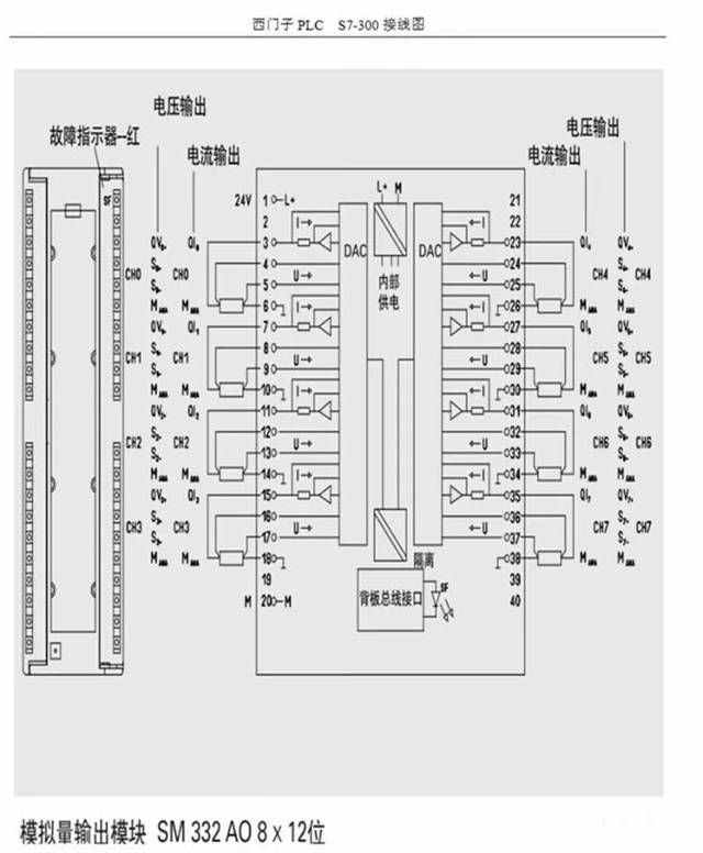 德國西門子模擬量輸出模塊中國一級供應商