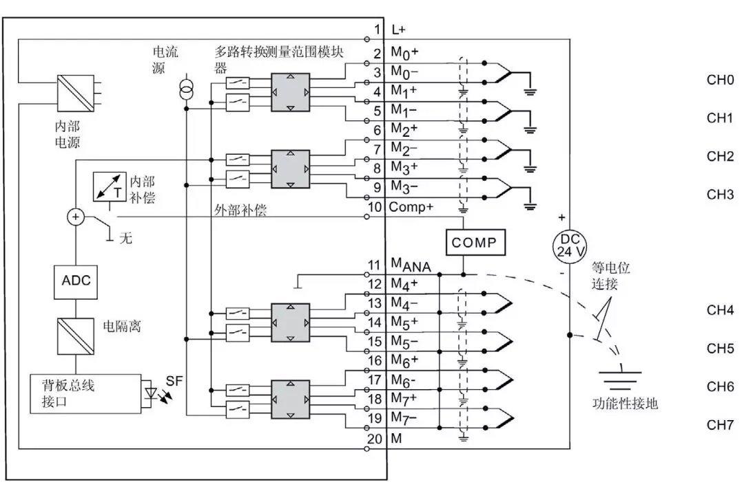 中型可編程控制器中國供應商