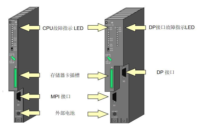 西門子連接電纜一級供應