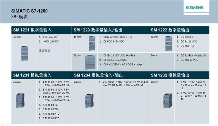 西門子S7-1200信號板 模塊供貨