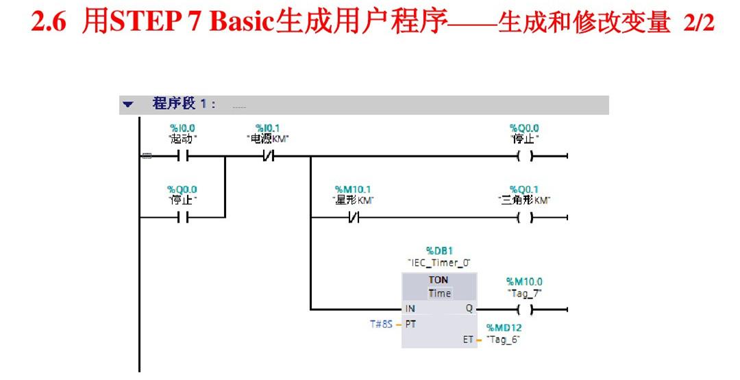 西門子S7-1200信號板 模塊經銷商