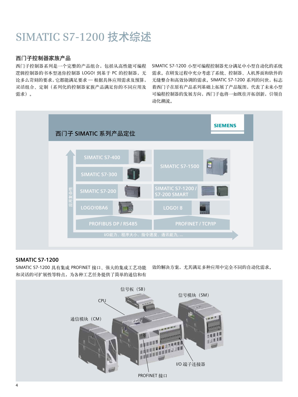 西門子S7-1200存儲卡代理商