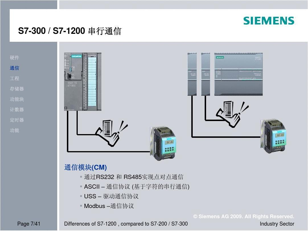 德國西門子擴展電纜中國供貨商