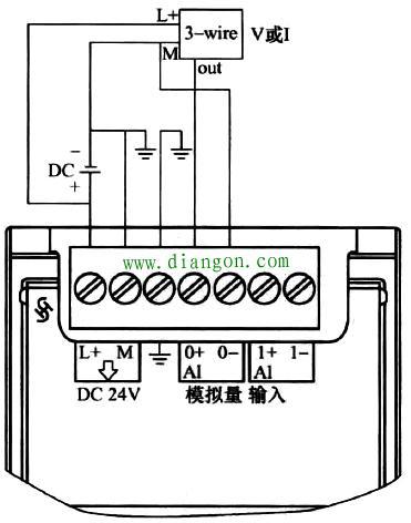 S7-1200擴展電纜中國一級代理商