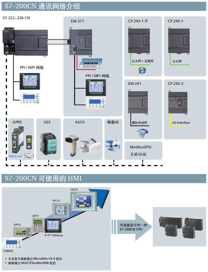 德國西門子S7-1200模擬量輸入模塊中國供貨商