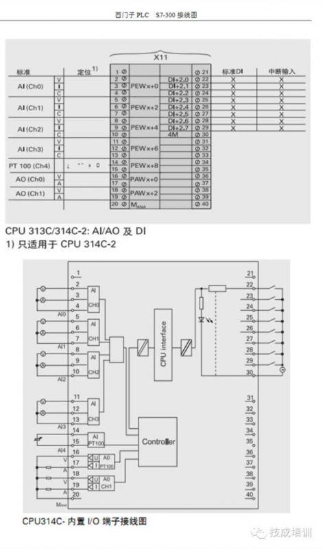 德國西門子S7-1200CPU模塊中國代理商
