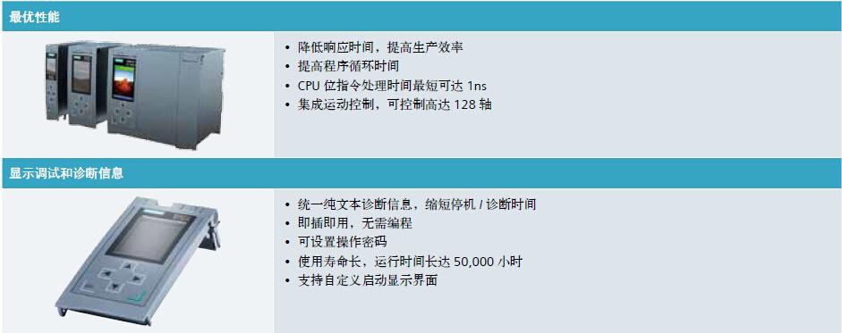 西門子S7-1200工藝模塊中國代理商