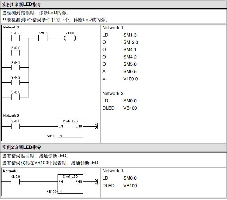 西門子S7-1200分布型CPU通信模塊供貨商