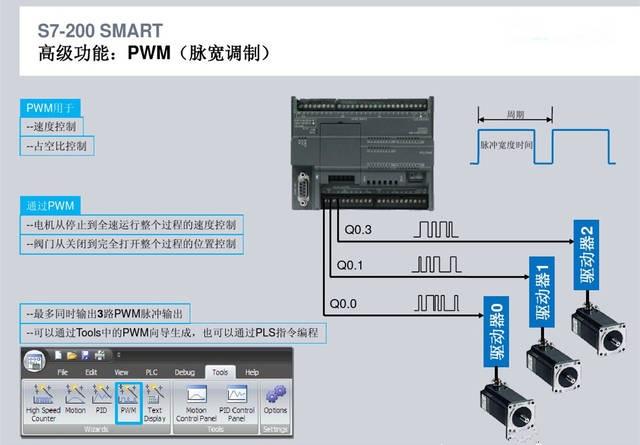德國西門子S7-200電源模塊代理商