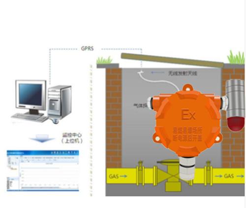 重慶一體式VDO-202燃氣報警器,實時監測氣體濃度聲光報警器裝置