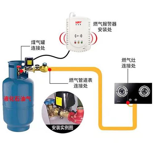 燃氣報警器價格_VDO2008dip-8單點壁掛式可燃氣體報警器/可燃氣體檢測儀