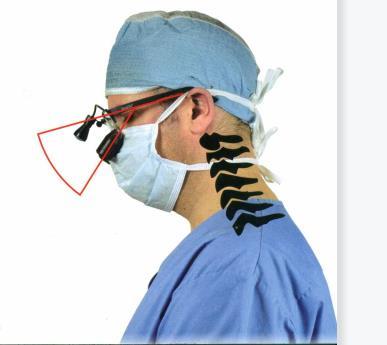 北京SurgiTel手术放大镜供应