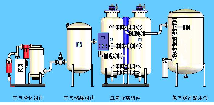 天津制氮机/节能制氮机/天津制氮机/高纯制氮机/天津制氮机